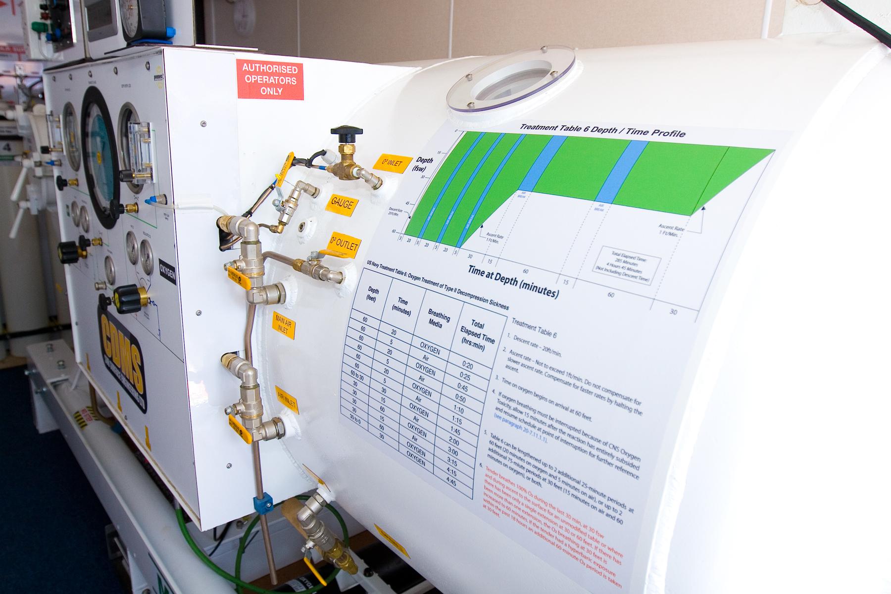 Portable Decompression Chamber - CDMS SSE Ltd
